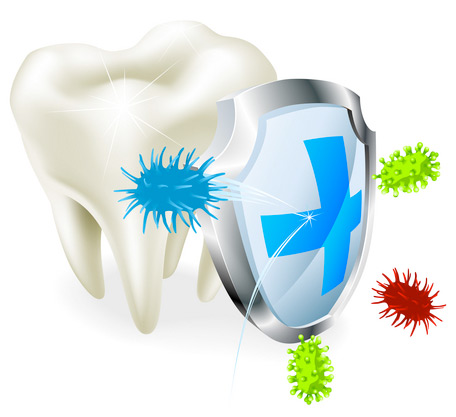 Fluoride protection for teeth